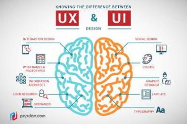 knowing-the-difference-between-the-ux-and-ui-design