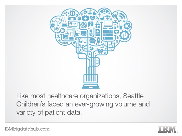 seattle-childrens-hospital-turns-big-data-into-better-care-6-638