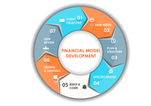 financial-modelling-program-300x211