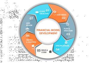 financial-modelling-program-300x211