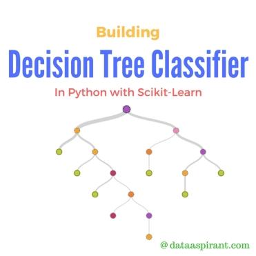 decision-tree-python